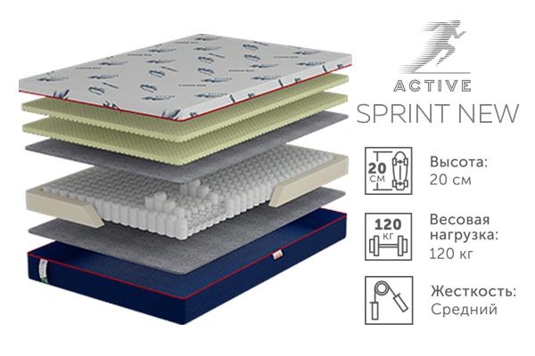 sprint new. Фото 3